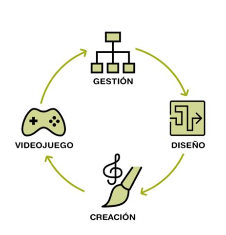 home_videojuego3