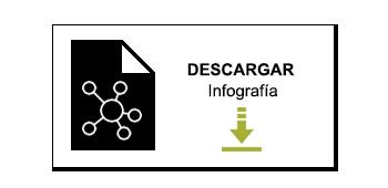 descargar_infografia